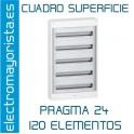 CUADRO SUPERFICIE 120 ELEMENTOS SCHNEIDER