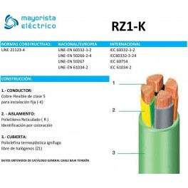 Cable Cobre 1 x 10 mm2 RV-K